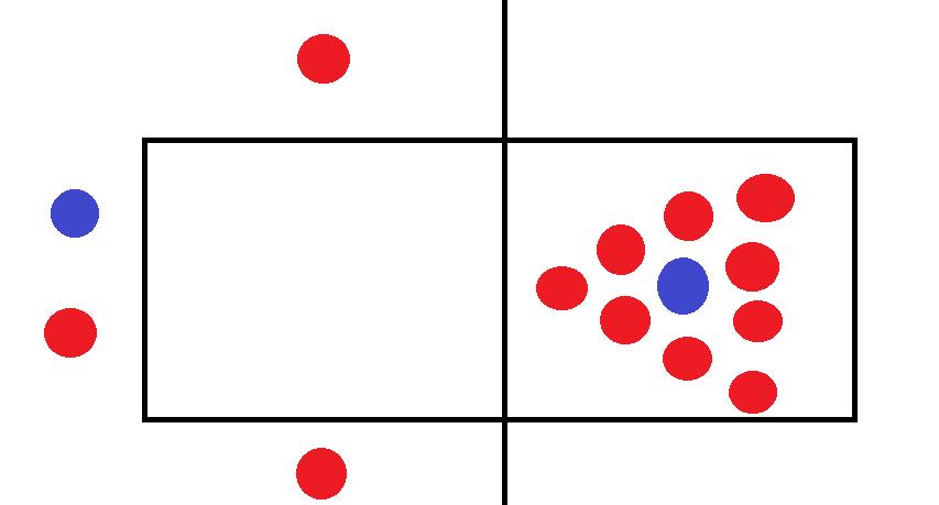 《4-3躲避盘的基本战术与战略》